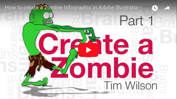 how to create a zombie process